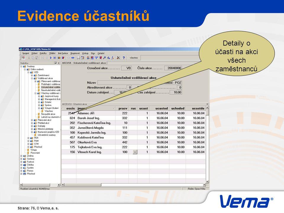Strana: 76, © Vema, a. s. Evidence účastníků Detaily o účasti na akci všech zaměstnanců