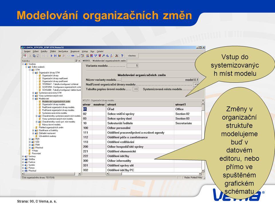 Strana: 90, © Vema, a. s. Modelování organizačních změn Vstup do systemizovanýc h míst modelu Změny v organizační struktuře modelujeme buď v datovém e