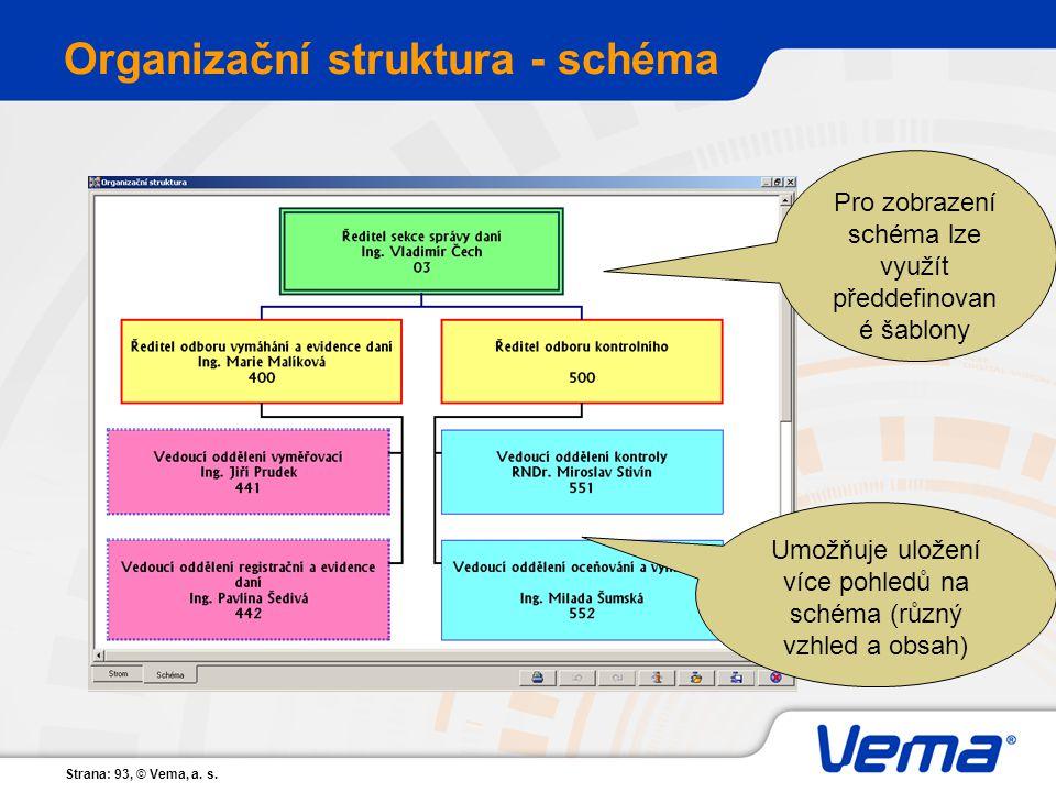 Strana: 93, © Vema, a. s. Organizační struktura - schéma Umožňuje uložení více pohledů na schéma (různý vzhled a obsah) Pro zobrazení schéma lze využí