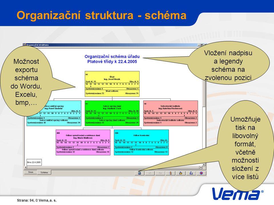 Strana: 94, © Vema, a. s. Organizační struktura - schéma Možnost exportu schéma do Wordu, Excelu, bmp,… Vložení nadpisu a legendy schéma na zvolenou p