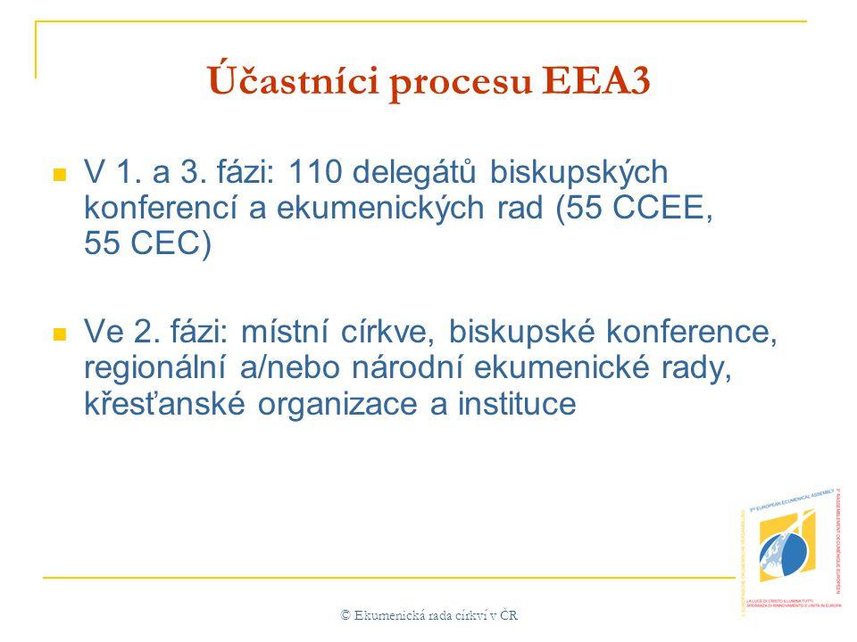 © Ekumenická rada církví v ČR Účastníci procesu EEA3  V 1.