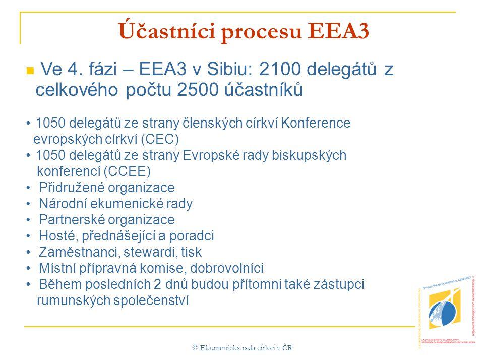 © Ekumenická rada církví v ČR Účastníci procesu EEA3  Ve 4.