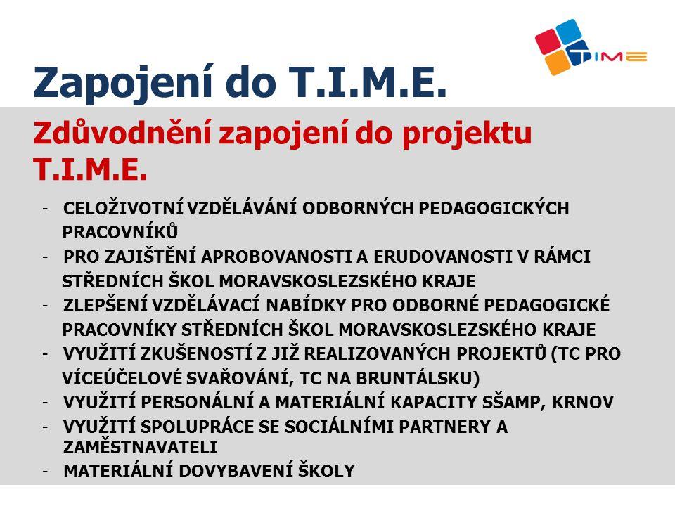 Zdůvodnění zapojení do projektu T.I.M.E. -CELOŽIVOTNÍ VZDĚLÁVÁNÍ ODBORNÝCH PEDAGOGICKÝCH PRACOVNÍKŮ -PRO ZAJIŠTĚNÍ APROBOVANOSTI A ERUDOVANOSTI V RÁMC
