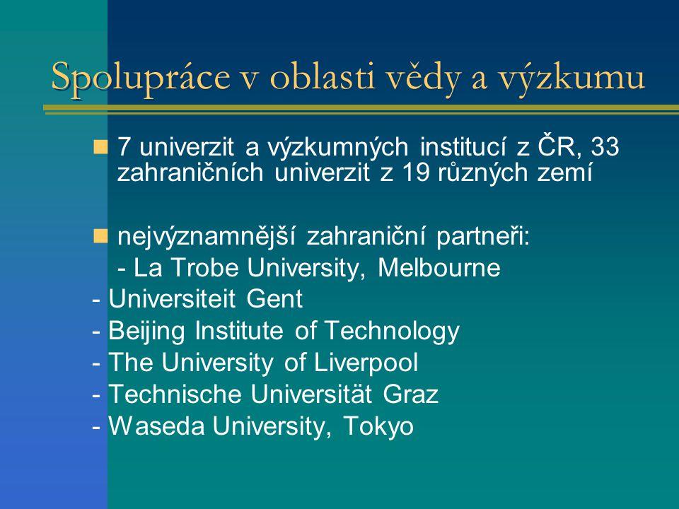 Spolupráce v oblasti vědy a výzkumu  7 univerzit a výzkumných institucí z ČR, 33 zahraničních univerzit z 19 různých zemí  nejvýznamnější zahraniční