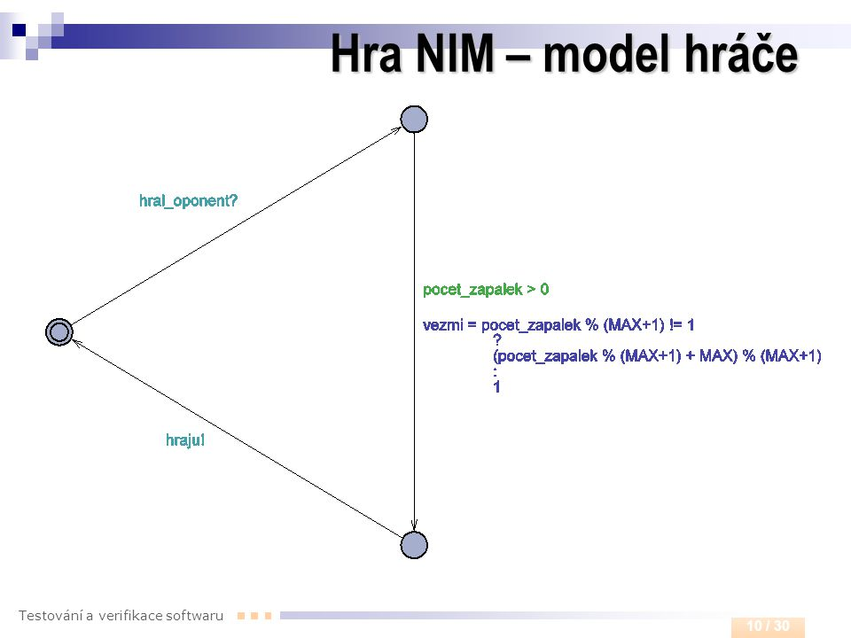 Testování a verifikace softwaru 10 / 30 Hra NIM – model hráče