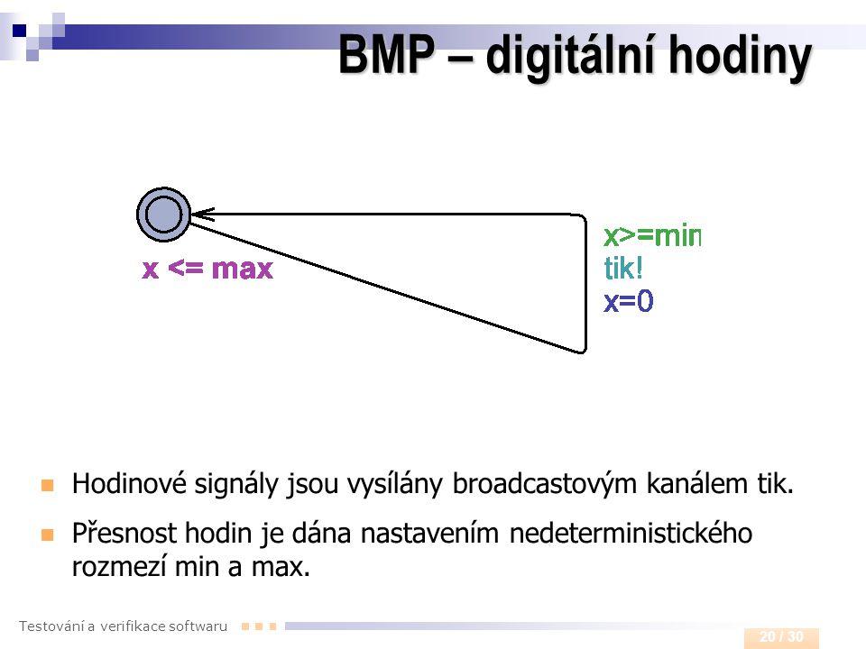 Testování a verifikace softwaru 20 / 30 BMP – digitální hodiny  Hodinové signály jsou vysílány broadcastovým kanálem tik.  Přesnost hodin je dána na