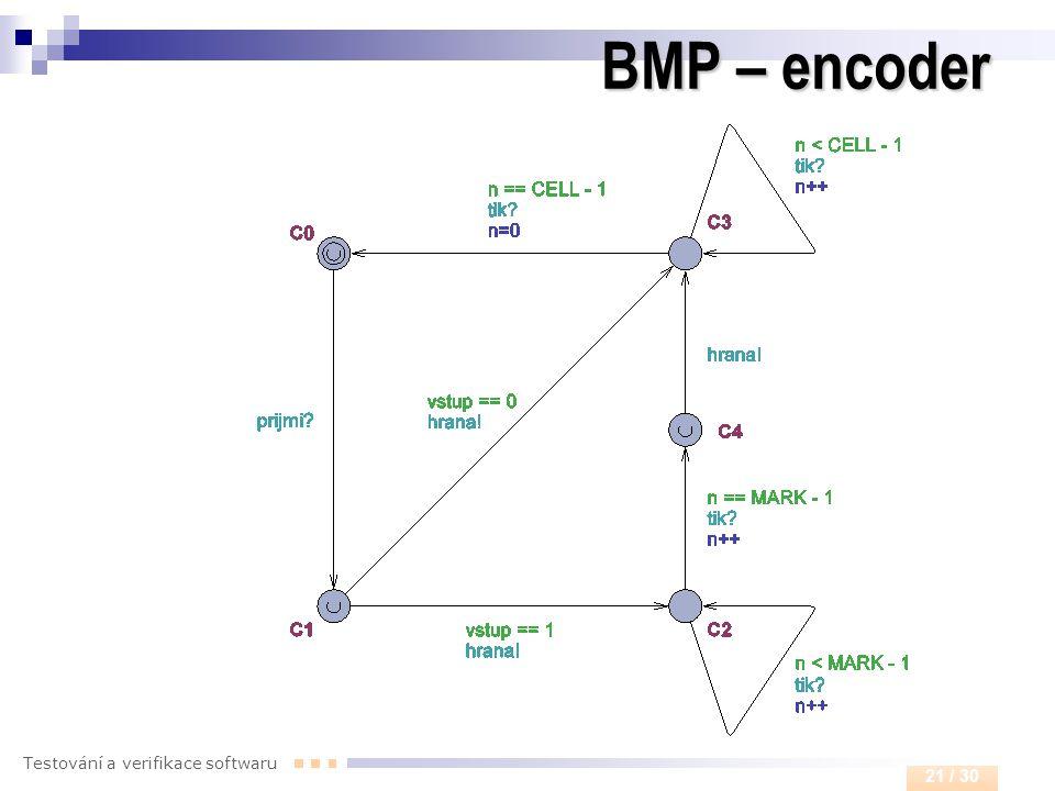 Testování a verifikace softwaru 21 / 30 BMP – encoder