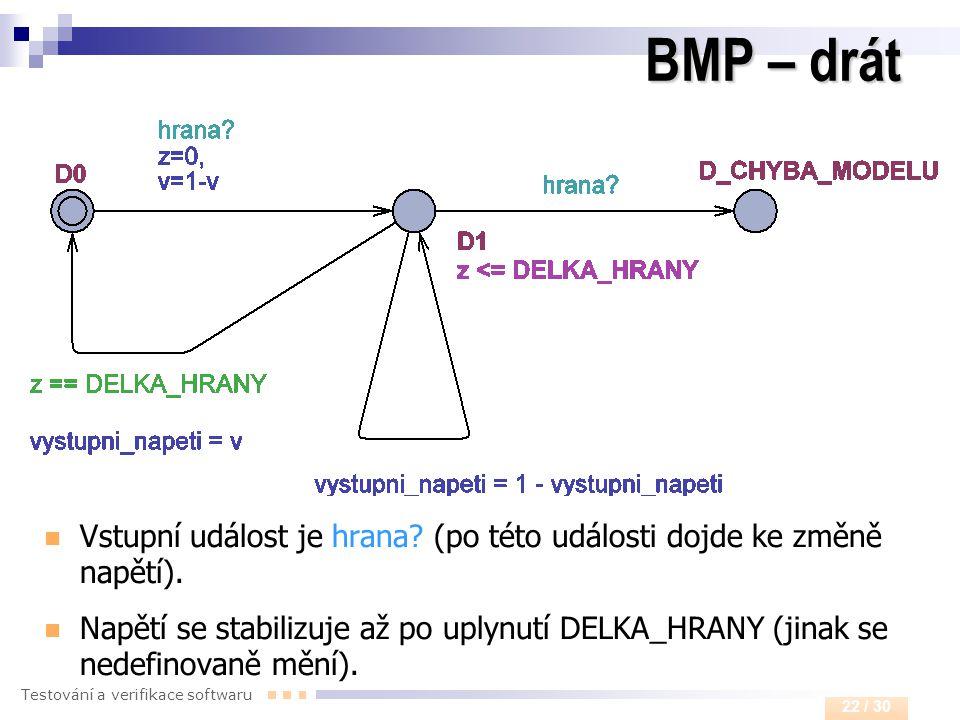 Testování a verifikace softwaru 22 / 30 BMP – drát  Vstupní událost je hrana? (po této události dojde ke změně napětí).  Napětí se stabilizuje až po