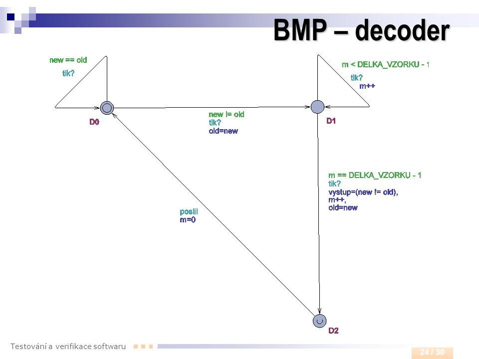 Testování a verifikace softwaru 24 / 30 BMP – decoder