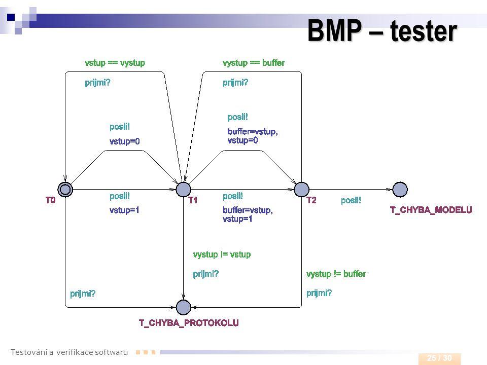 Testování a verifikace softwaru 25 / 30 BMP – tester