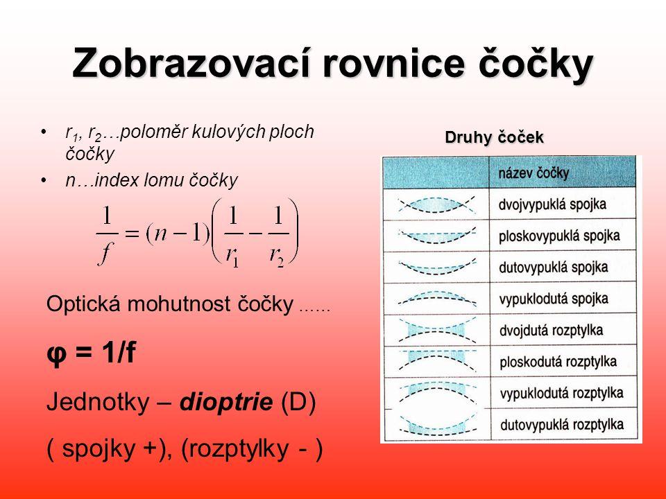 Zobrazovací rovnice čočky •r 1, r 2 …poloměr kulových ploch čočky •n…index lomu čočky Optická mohutnost čočky …… φ = 1/f Jednotky – dioptrie (D) ( spo