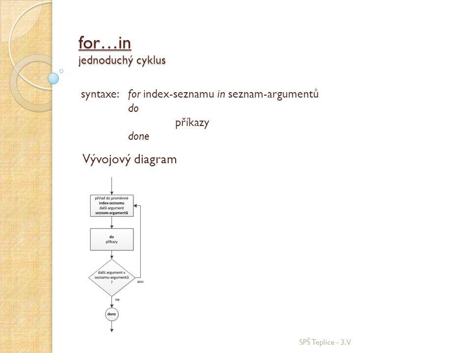 for…in jednoduchý cyklus SPŠ Teplice - 3.V syntaxe: for index-seznamu in seznam-argumentů do příkazy done Vývojový diagram