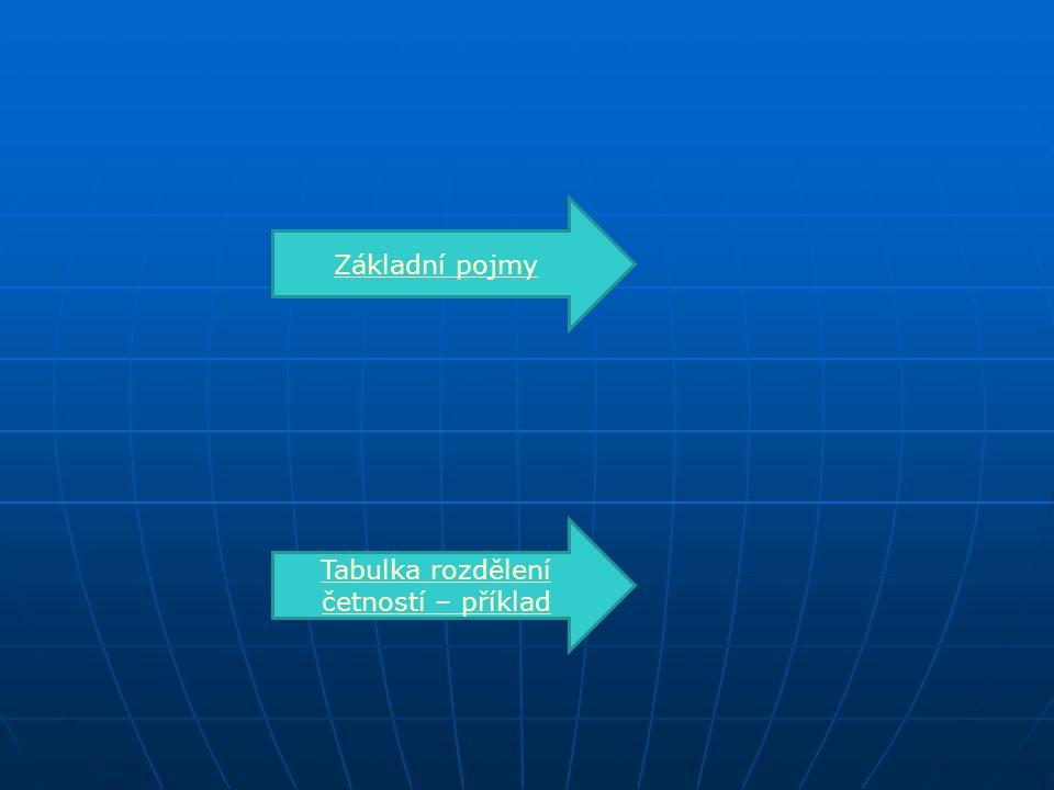 Základní pojmy Tabulka rozdělení četností – příklad