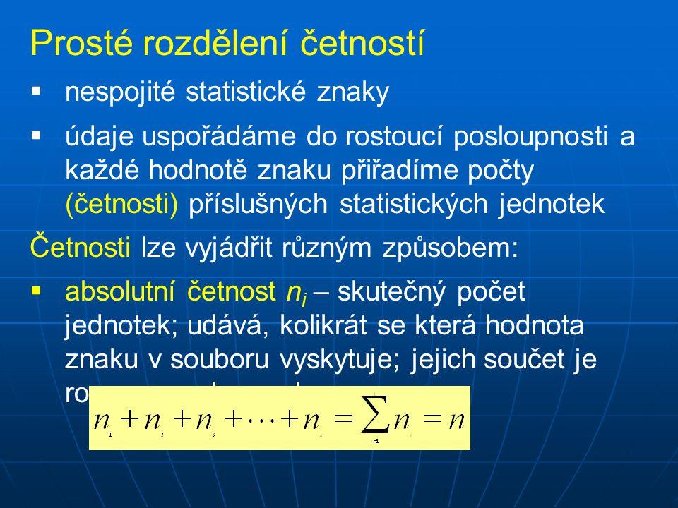 Prosté rozdělení četností  nespojité statistické znaky  údaje uspořádáme do rostoucí posloupnosti a každé hodnotě znaku přiřadíme počty (četnosti) příslušných statistických jednotek Četnosti lze vyjádřit různým způsobem:  absolutní četnost n i – skutečný počet jednotek; udává, kolikrát se která hodnota znaku v souboru vyskytuje; jejich součet je roven rozsahu souboru