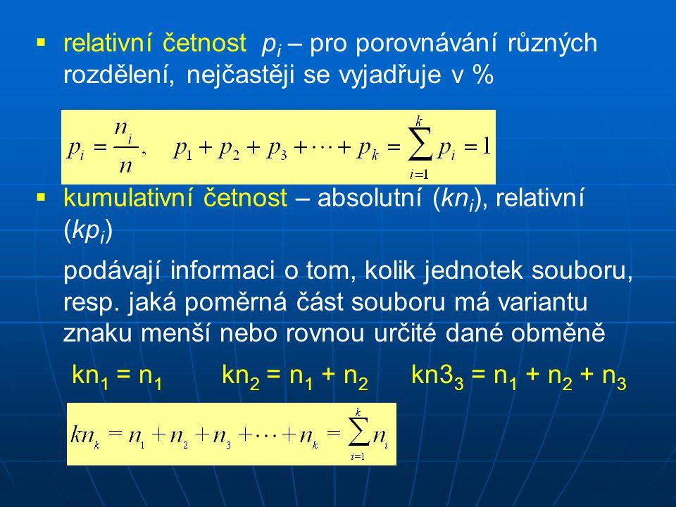  relativní četnost p i – pro porovnávání různých rozdělení, nejčastěji se vyjadřuje v %  kumulativní četnost – absolutní (kn i ), relativní (kp i ) podávají informaci o tom, kolik jednotek souboru, resp.