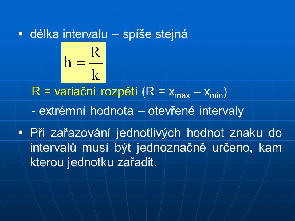  délka intervalu – spíše stejná R = variační rozpětí (R = x max – x min ) - extrémní hodnota – otevřené intervaly  Při zařazování jednotlivých hodnot znaku do intervalů musí být jednoznačně určeno, kam kterou jednotku zařadit.