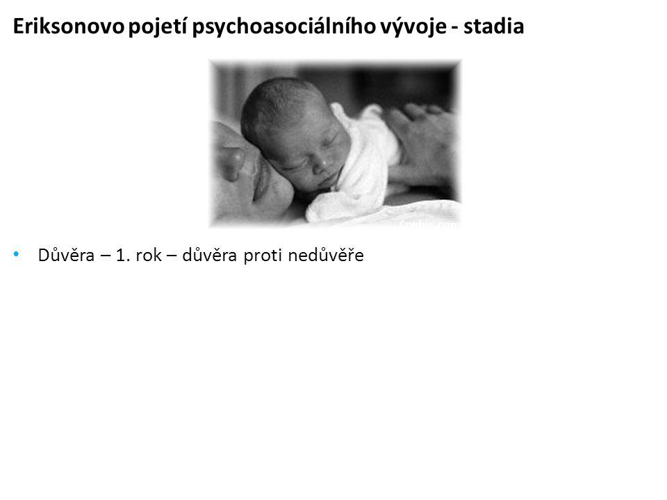 Psychosomatické symptomy Zvýšená zátěž způsobuje tyto hlavní psychosomatické symptomy: Gastrointestinální symptomy, např.