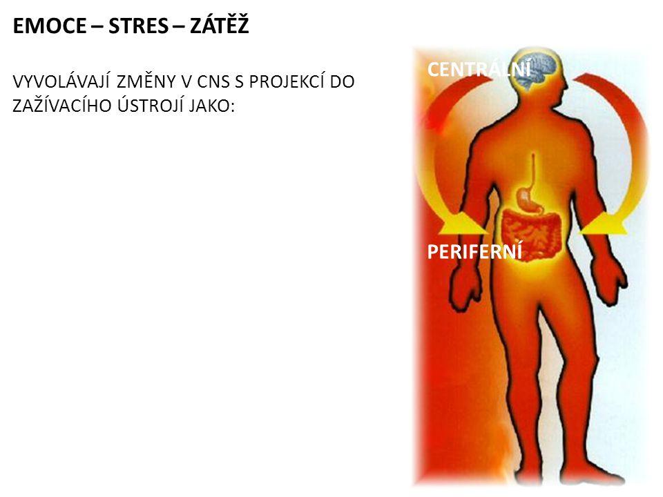EMOCE – STRES – ZÁTĚŽ VYVOLÁVAJÍ ZMĚNY V CNS S PROJEKCÍ DO ZAŽÍVACÍHO ÚSTROJÍ JAKO: CENTRÁLNÍ PERIFERNÍ