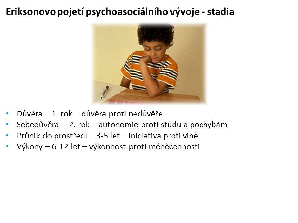 Fyziologická reakce na stresor STRESOR