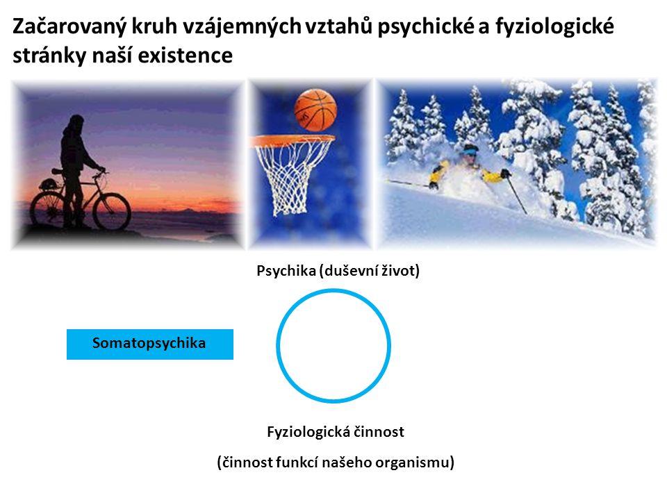 Začarovaný kruh vzájemných vztahů psychické a fyziologické stránky naší existence Somatopsychika Psychika (duševní život) Fyziologická činnost (činnost funkcí našeho organismu)