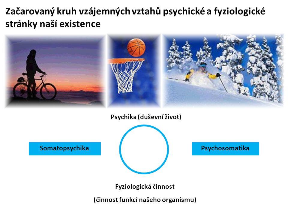 Začarovaný kruh vzájemných vztahů psychické a fyziologické stránky naší existence PsychosomatikaSomatopsychika Psychika (duševní život) Fyziologická činnost (činnost funkcí našeho organismu)