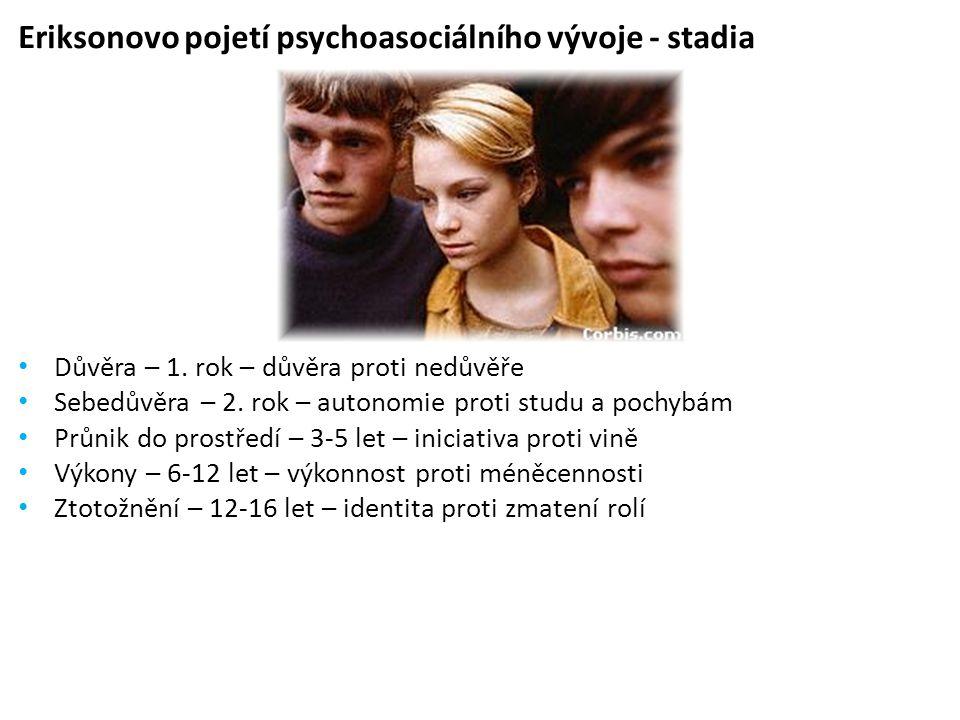 Fyziologická reakce na stresor STRESOR HYPOTHALAMUS