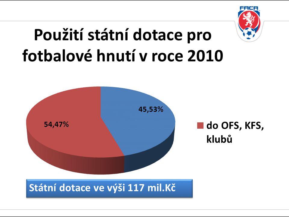 Použití státní dotace pro fotbalové hnutí v roce 2010