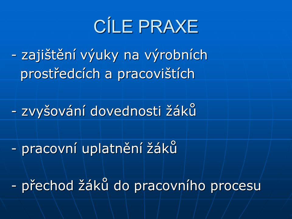 CÍLE PRAXE - zajištění výuky na výrobních prostředcích a pracovištích prostředcích a pracovištích - zvyšování dovednosti žáků - pracovní uplatnění žáků - přechod žáků do pracovního procesu
