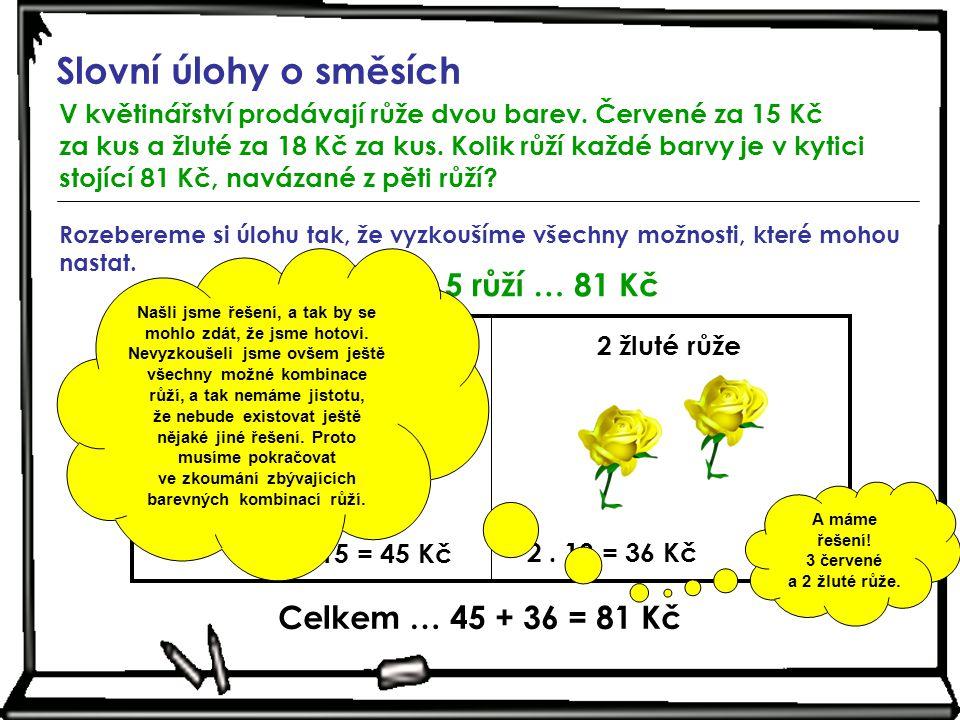 Menší konve: Počet konví … Množství litrů v konvích … x 25.
