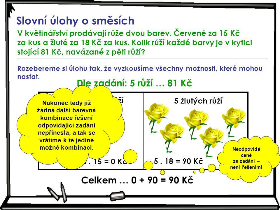Slovní úlohy o směsích V květinářství prodávají růže dvou barev. Červené za 15 Kč za kus a žluté za 18 Kč za kus. Kolik růží každé barvy je v kytici s