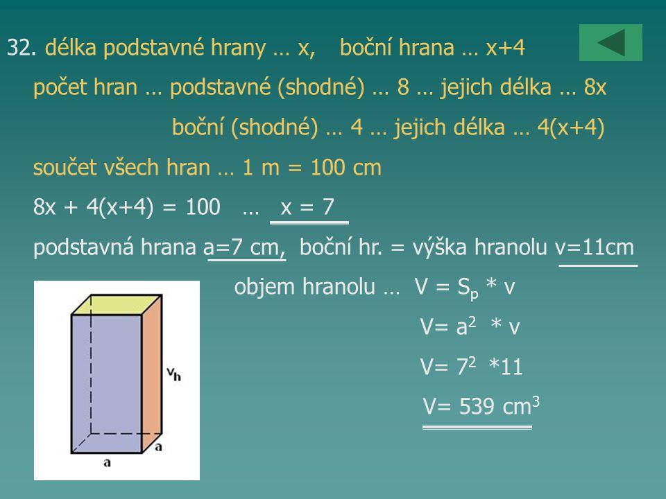 32. délka podstavné hrany … x, boční hrana … x+4 počet hran … podstavné (shodné) … 8 … jejich délka … 8x boční (shodné) … 4 … jejich délka … 4(x+4) so