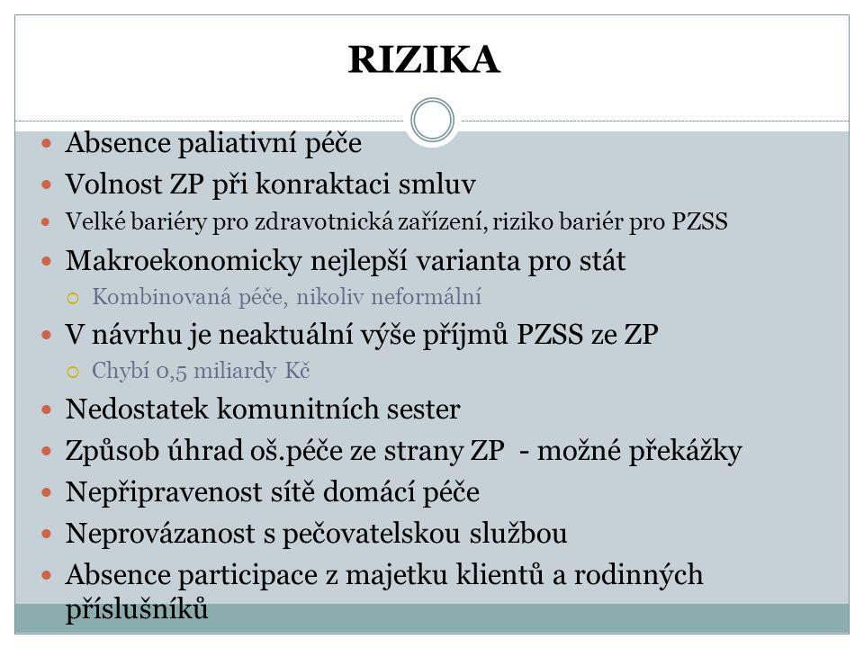 Děkuji za pozornost  www.apsscr.cz www.apsscr.cz  www.tyden-socialnich-sluzeb.cz www.tyden-socialnich-sluzeb.cz  www.registrodborniku.cz www.registrodborniku.cz  www.institutvzdelavani.cz www.institutvzdelavani.cz  www.znackakvality.info www.znackakvality.info  www.socialni-sluzby.eu www.socialni-sluzby.eu  www.stastnestari.cz www.stastnestari.cz  www.e-qalin.cz www.e-qalin.cz  www.profesnisvaz.cz www.profesnisvaz.cz  www.horecky.cz www.horecky.cz