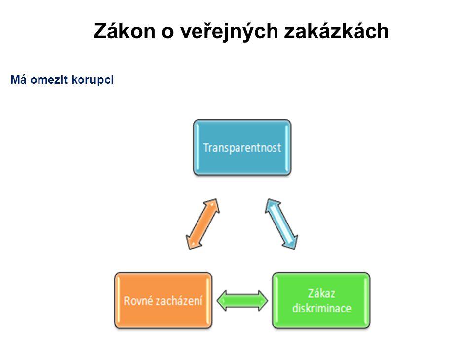 Výhled modernizace železnic v České republice Zákon o veřejných zakázkách Má omezit korupci