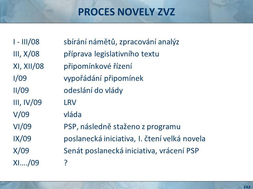 PROCES NOVELY KZ I - III/08 sbírání námětů, zpracování analýz III, X/08 příprava legislativního textu XI, XII/08 připomínkové řízení I, II/09 vypořádání připomínek II/09zastavení leg.