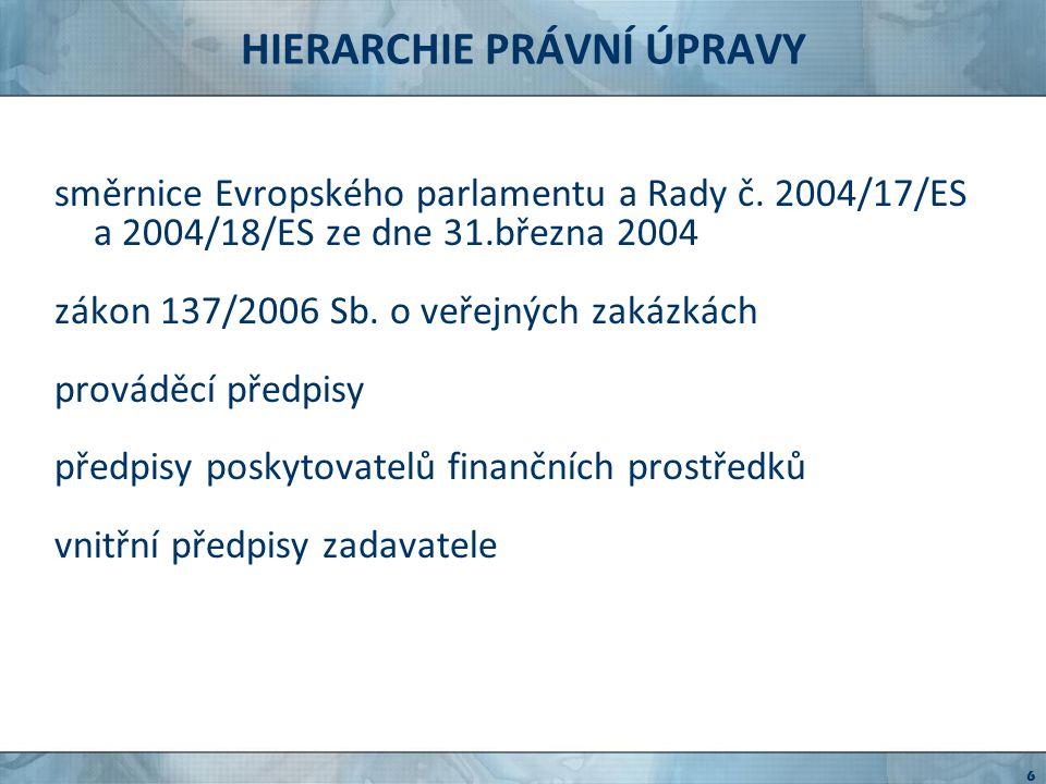 EVROPSKÁ PRÁVNÍ ÚPRAVA základem Smlouva o založení Evropského společenství směrnice Evropského parlamentu a Rady č.