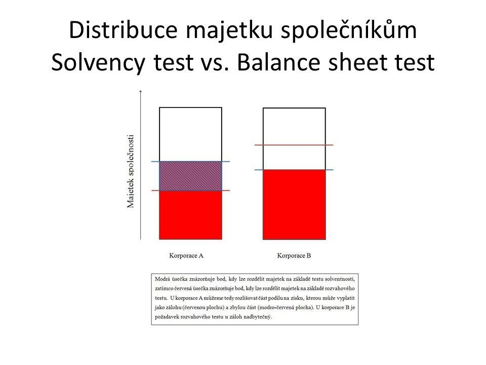 Distribuce majetku společníkům Solvency test vs. Balance sheet test