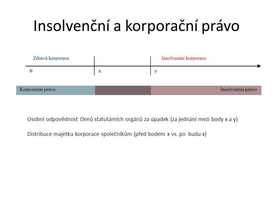 Insolvenční a korporační právo Osobní odpovědnost členů statutárních orgánů za úpadek (za jednání mezi body x a y) Distribuce majetku korporace společníkům (před bodem x vs.