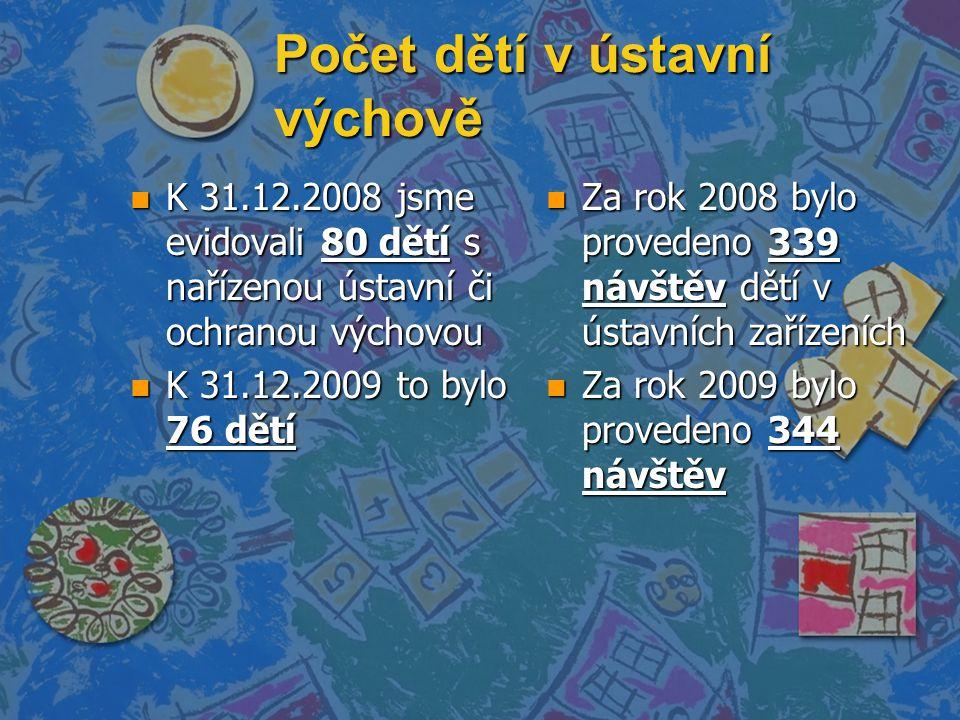 Počet dětí v ústavní výchově n K 31.12.2008 jsme evidovali 80 dětí s nařízenou ústavní či ochranou výchovou n K 31.12.2009 to bylo 76 dětí n Za rok 2008 bylo provedeno 339 návštěv dětí v ústavních zařízeních n Za rok 2009 bylo provedeno 344 návštěv
