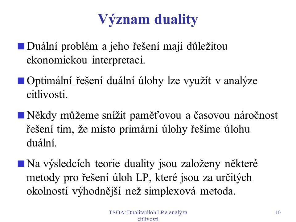 TSOA: Dualita úloh LP a analýza citlivosti 10 Význam duality  Duální problém a jeho řešení mají důležitou ekonomickou interpretaci.  Optimální řešen