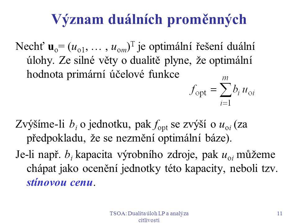 TSOA: Dualita úloh LP a analýza citlivosti 11 Význam duálních proměnných Nechť u o = (u o1, …, u om ) T je optimální řešení duální úlohy. Ze silné vět