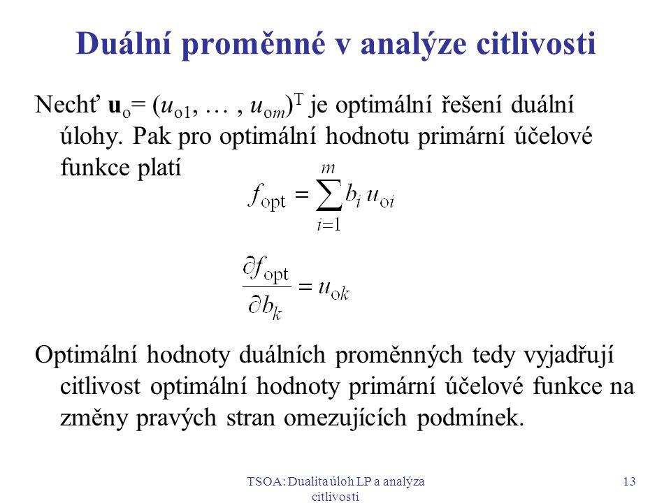 TSOA: Dualita úloh LP a analýza citlivosti 13 Duální proměnné v analýze citlivosti Nechť u o = (u o1, …, u om ) T je optimální řešení duální úlohy. Pa