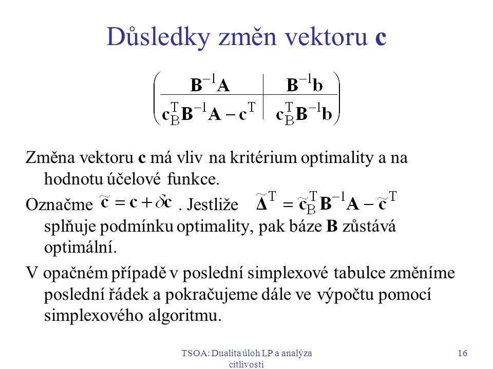 TSOA: Dualita úloh LP a analýza citlivosti 16 Důsledky změn vektoru c Změna vektoru c má vliv na kritérium optimality a na hodnotu účelové funkce. Ozn