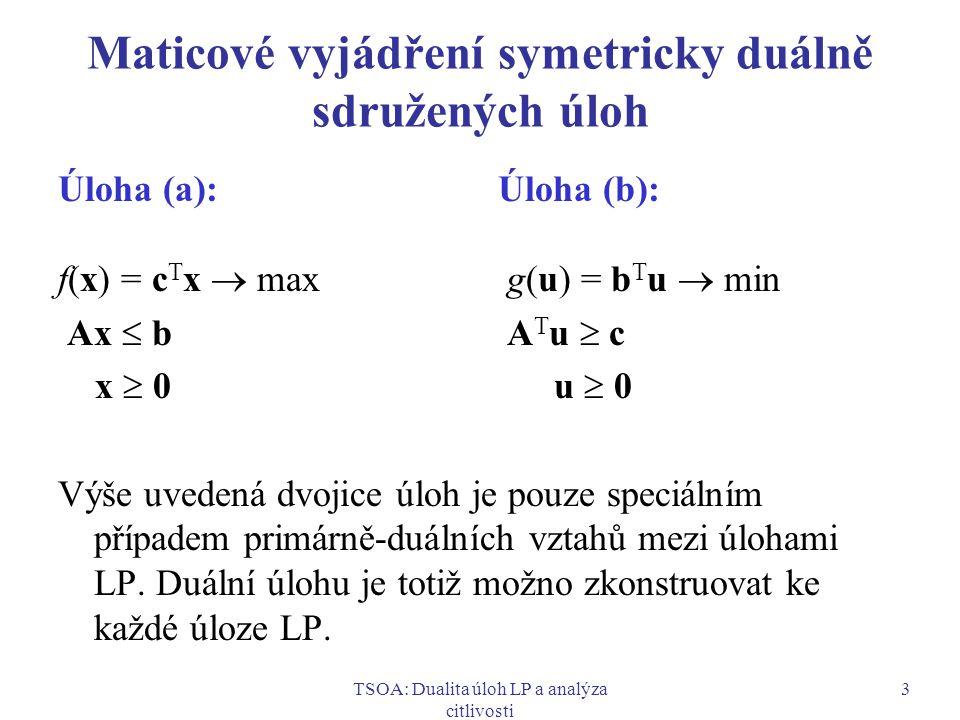 TSOA: Dualita úloh LP a analýza citlivosti 4 Pravidla pro konstrukci duálních úloh Maximalizační úloha primární duální omezení typu  omezení typu  omezení typu rovnice nezáporná proměnná nekladná proměnná proměnná neomezená Minimalizační úloha duální primární nezáporná proměnná nekladná proměnná proměnná neomezená omezení typu  omezení typu  omezení typu rovnice