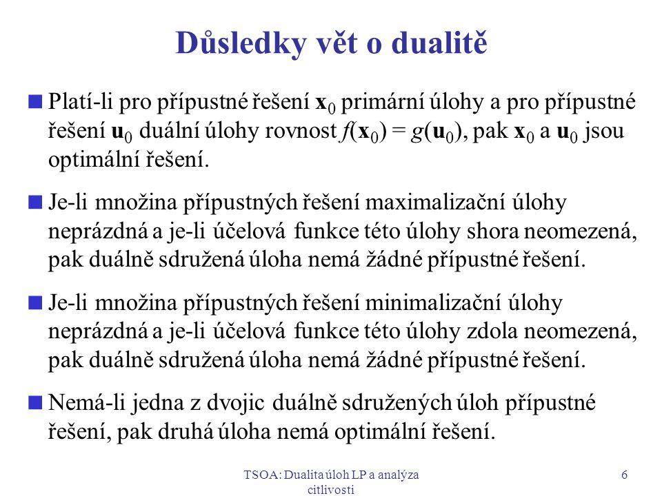 TSOA: Dualita úloh LP a analýza citlivosti 6 Důsledky vět o dualitě  Platí-li pro přípustné řešení x 0 primární úlohy a pro přípustné řešení u 0 duál