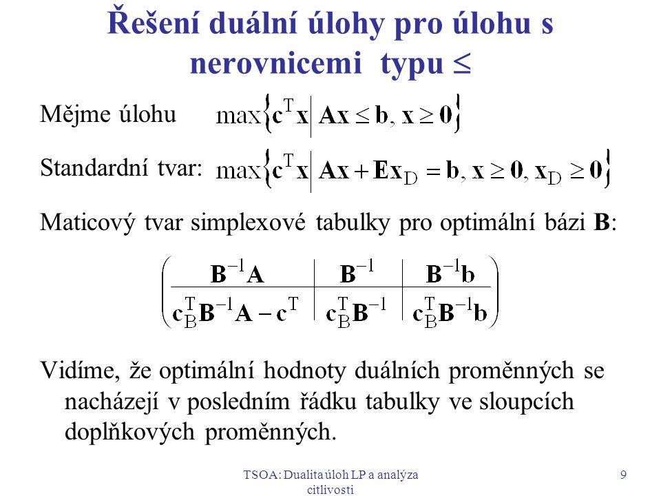 TSOA: Dualita úloh LP a analýza citlivosti 9 Řešení duální úlohy pro úlohu s nerovnicemi typu  Mějme úlohu Standardní tvar: Maticový tvar simplexové