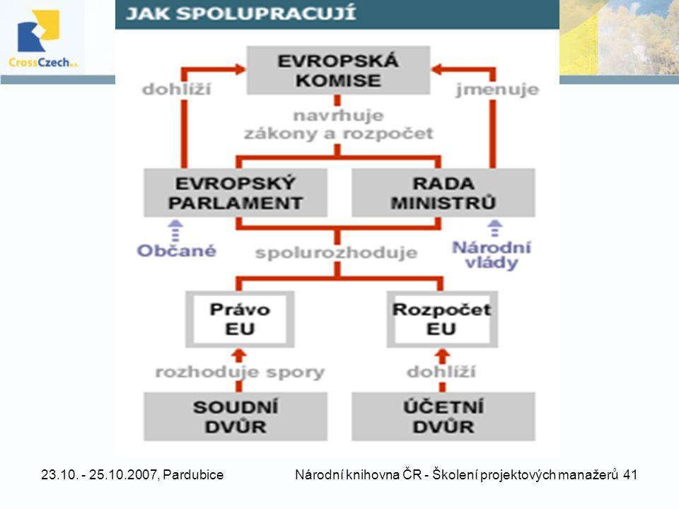 23.10. - 25.10.2007, Pardubice Národní knihovna ČR - Školení projektových manažerů 41