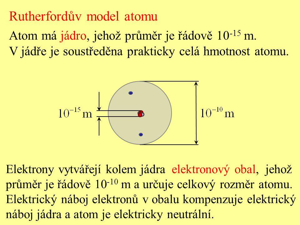 Rutherfordův model atomu Atom má jádro, jehož průměr je řádově 10 -15 m. V jádře je soustředěna prakticky celá hmotnost atomu. Elektrony vytvářejí kol