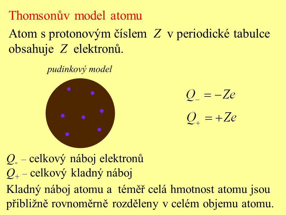 Thomsonův model atomu Atom s protonovým číslem Z v periodické tabulce obsahuje Z elektronů. Q - – celkový náboj elektronů Q + – celkový kladný náboj K