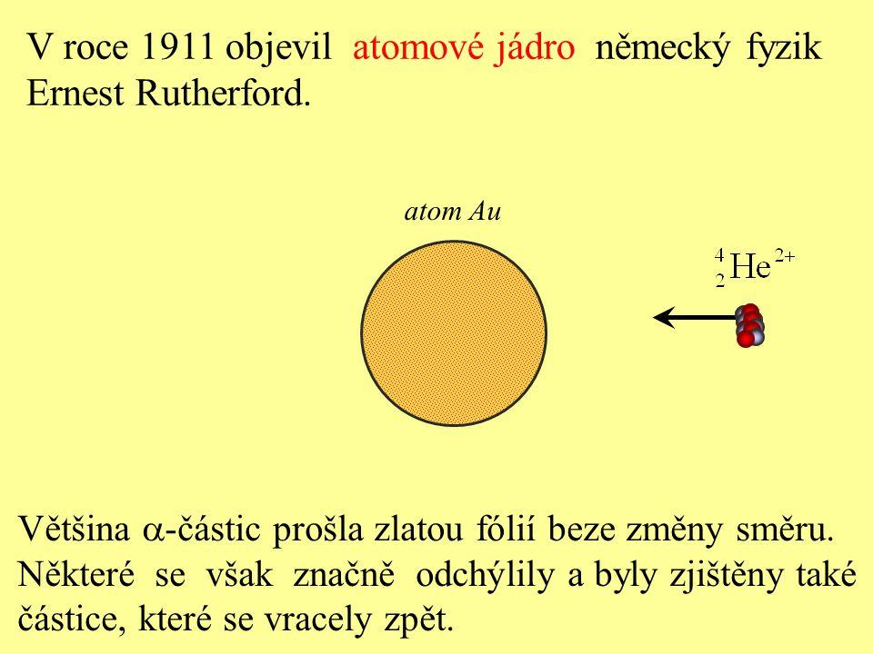 Většina  -částic prošla zlatou fólií beze změny směru. Některé se však značně odchýlily a byly zjištěny také částice, které se vracely zpět. atom Au