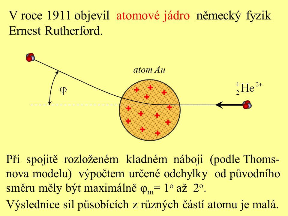 Při spojitě rozloženém kladném náboji (podle Thoms- nova modelu) výpočtem určené odchylky od původního směru měly být maximálně  m = 1 o až 2 o. Výsl